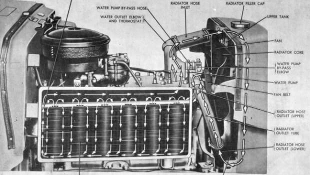 The cooling systems of most common HMVs have three basic parts: 1) A water jacket cast into the engine block that surrounds each cylinder with liquid. 2) A radiator where most of the heat from the water is transferred into the air as it flows through the radiator core. This air is either pulled or pushed by the engine's fan at low speeds or when the vehicle is stationary. or is forced through when the vehicle is driving down the road. 3) A water pump, which is the heart of the cooling system. The pump circulates water through the engine block, where it picks up heat, and then pushes the hot water through the radiator tubes where the heat is transferred into the air. The cycle is completed when the cooled water—which has given up its heat to the air—is pulled back into the engine for another go-around.