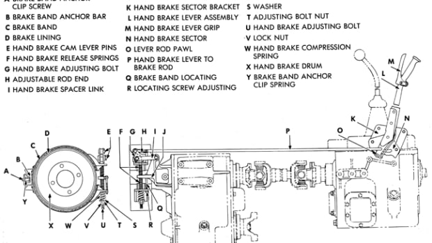 There are two basic types of mechanical parking brake systems used on most vehicles with hydraulic service brakes, as well as on many vintage vehicles equipped with air brakes. The first type, shown here, uses a drum or disk on the transmission or the transfer case output. When the brake is applied it locks the drive shaft so the vehicle's rear wheels can't turn. This system is used on many common collector military vehicles, including most jeeps, Dodge WCs and M37s, Kaiser M715s, some early model HMMVWs, most deuce-and-a-halfs, five-ton trucks, and also on many larger vehicles and construction or material-handling equipment. This CCKW example uses an external contracting band type brake.