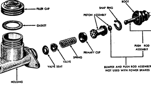 "A typical single-circuit master cylinder as used on many MVs with ""suspended"" clutch and brake pedals, such as M151s and M715s. To ensure long life of both master and wheel cylinders, brake fluid should be drained and renewed every two years."