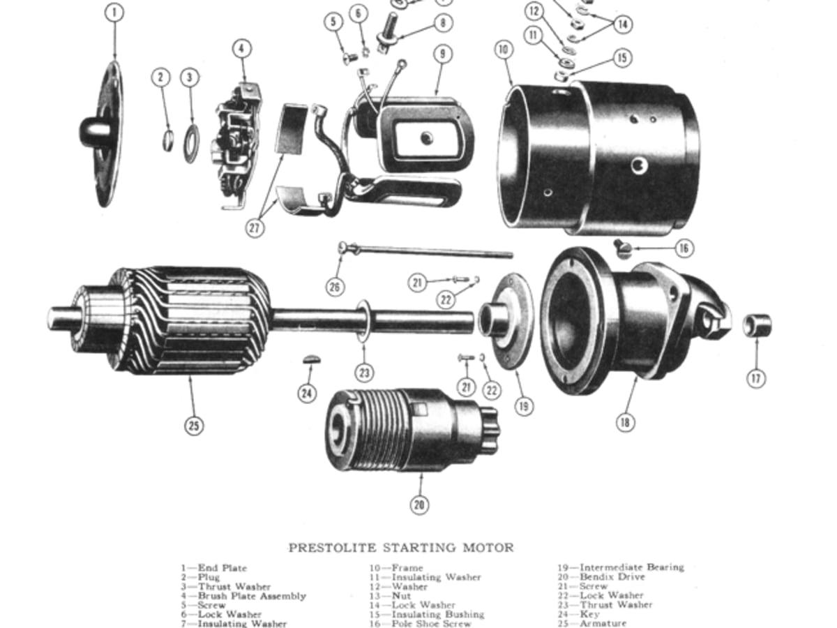 Starting Something - Military Trader/VehiclesMilitary Trader
