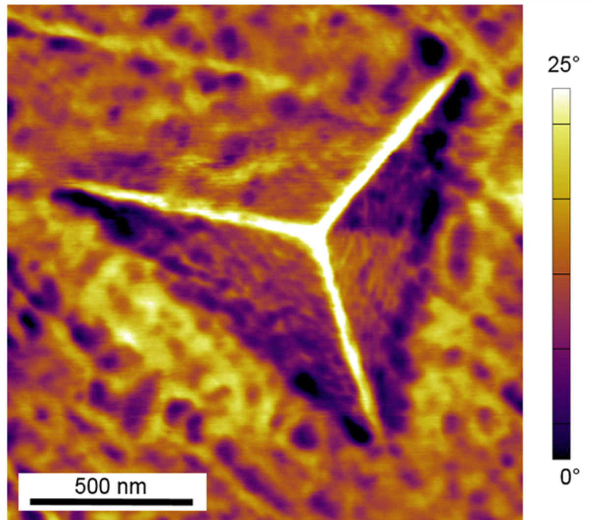 Atomic force microscope image of a residual indent.
