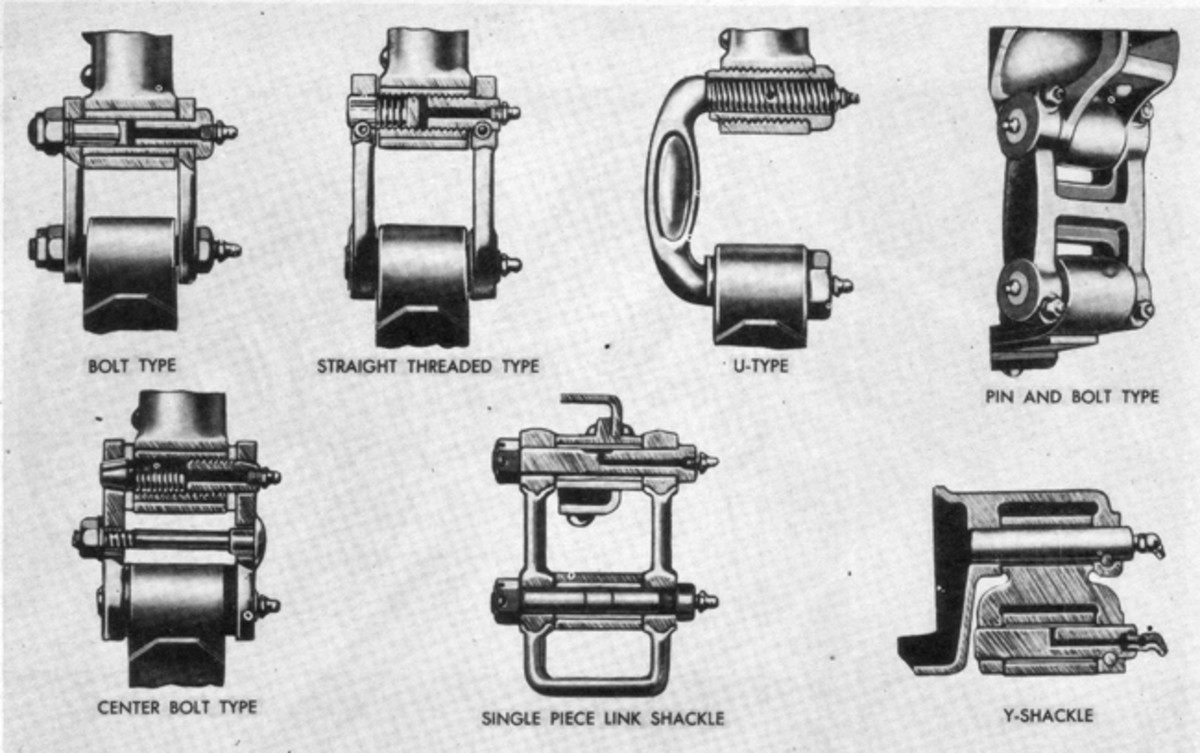 Various types of spring shackles used on common HMVs.