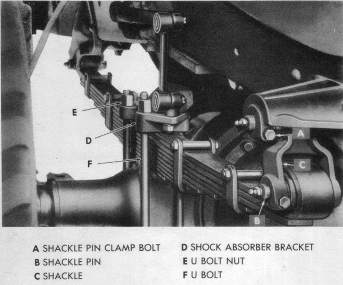 On most common HMVs, the spring leaves are held together as a unit by a single center bolt, and there are usually two – sometimes four – rebound clips. The purpose of the clips is to keep the leaves aligned fore and aft, and to prevent the spring assemblies from opening up like an accordion then slapping back together when the vehicle bounces. Some of these rebound clips use a bolt, while others are bent into place.