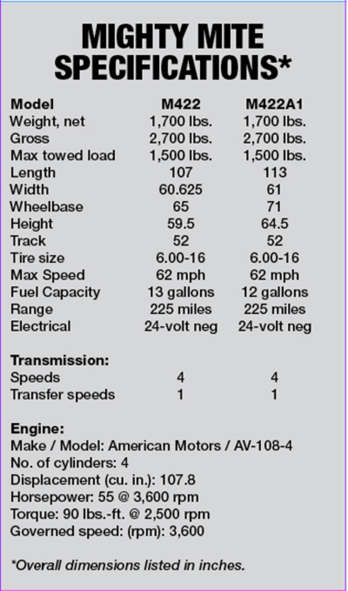 mm-specifications