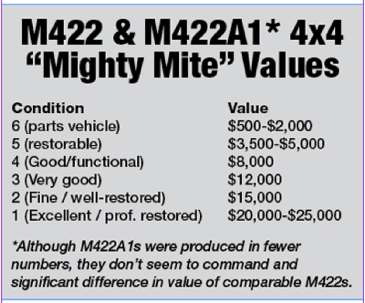 mm-values
