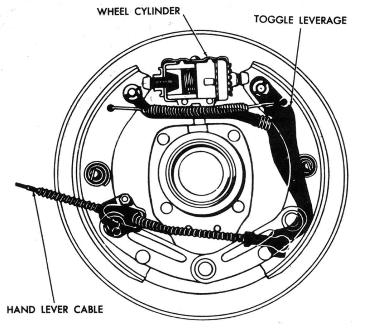 """Another common type of parking brake system is often called a """"U-brake,"""" because a single cable runs to both of the vehicle's rear wheels and is attached to a pull point so it forms a """"U."""" When a lever or handle is pulled in the driver's compartment, the cable mechanically applies the brake shoes or pads at both rear wheels. This system is used on many CJ civilian jeeps, automobiles, light trucks, and CUCVs. Most later-model HMMWVs use a similar system that mechanically applies the rear wheel disk brakes."""