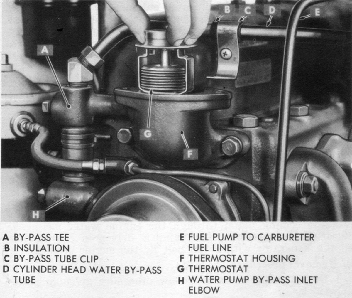 Does your engine really need a thermostat? Many folks have been advised now and then by shade tree mechanics to just take it out, especially in hot country. This is not a good idea. In many cases the engine will run too cold... but, you may also find that it will overheat. Why? Because without a thermostat to control the flow, the water may circulate through the radiator so fast that it doesn't have time to get rid of its heat. Thermostats are fairly cheap and easy to replace in most common HMVs, so if your vehicle is driven frequently, it's wise to replace it about every five years. It's also smart to carry a new spare thermostat and gasket in your vehicle.