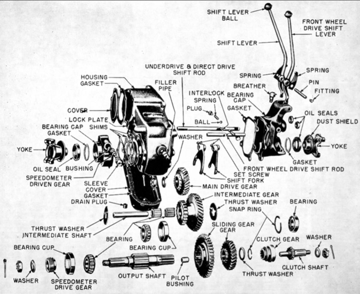 Complete diagram
