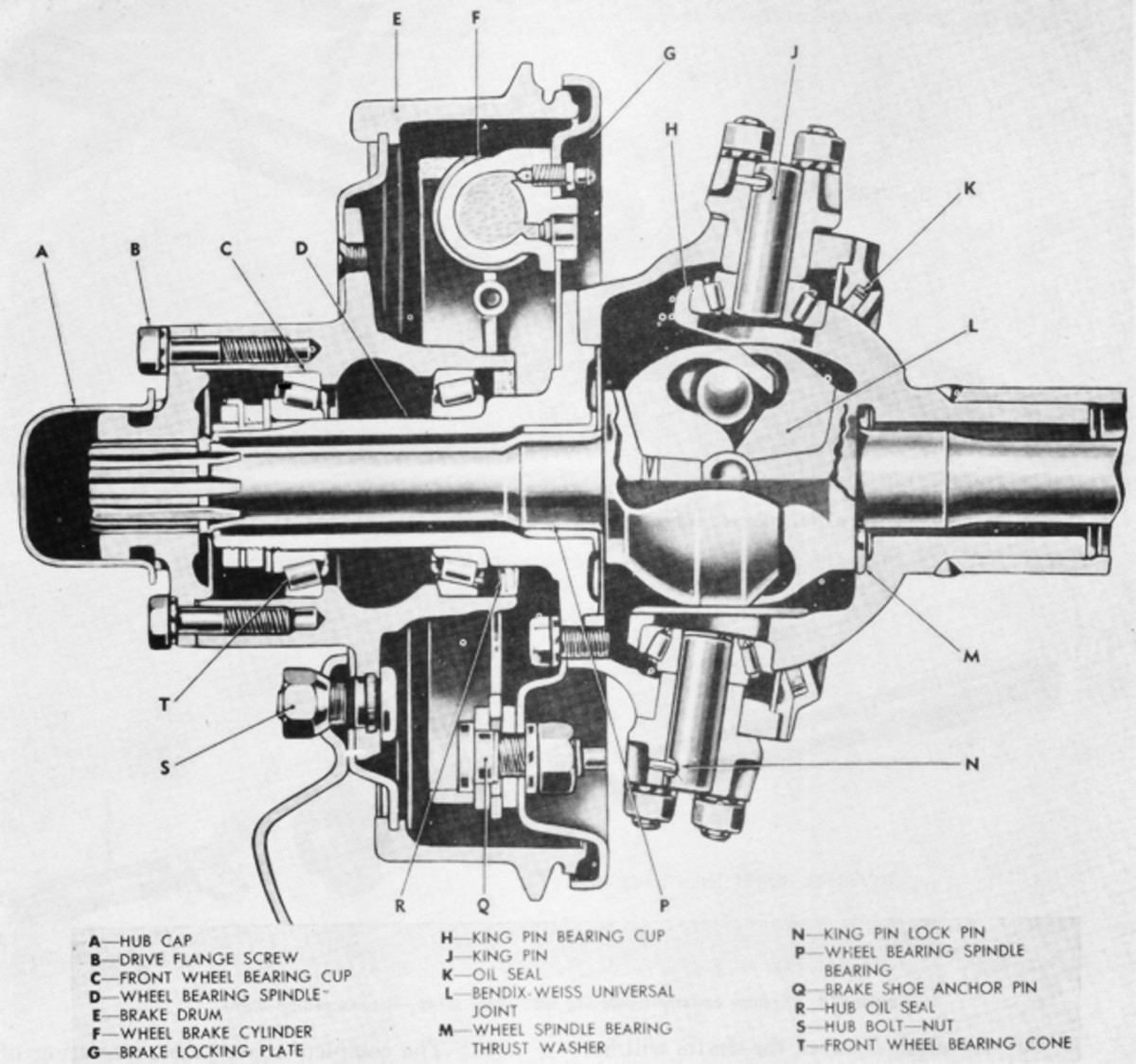 This is a typical jeep steering knuckle. While many larger HMVs have lube fittings top and bottom to lubricate their pivot bearings, many smaller vehicles don't. Instead, their steering pivot bearings – the upper bearings in particular – , are meant to be lubricated by the splash of oil from the rotating universal joint. If the vehicle has locking hubs and is used mostly with the hubs disengaged, the upper bearing doesn't get oiled. If this is the case with your HMV, you should lock the hubs and drive a few miles every week so the steering knuckle U-joints rotate and splash the oil around.