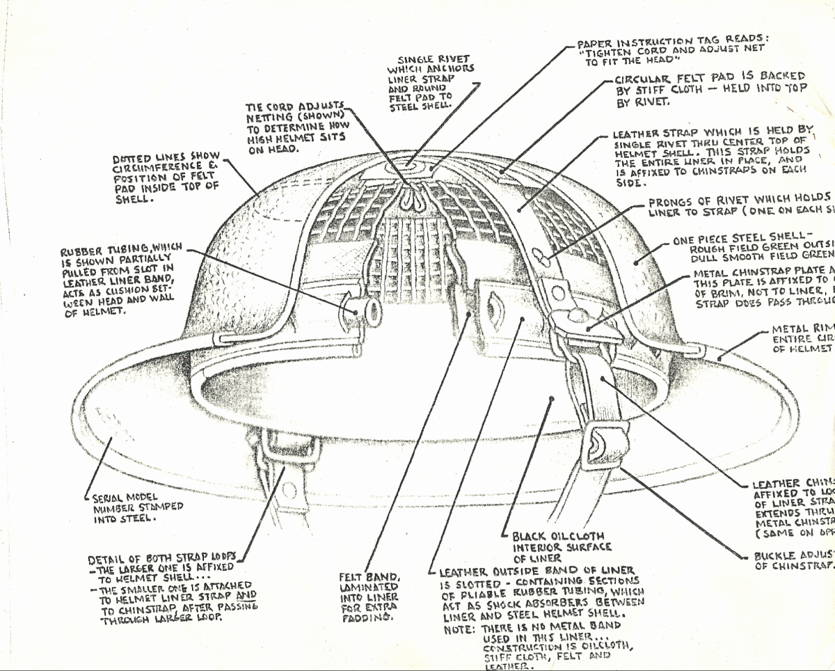 An excellent illustration of the American Model 1917 helmet, which was likely done by Sutherland. It breaks down the components of the helmet in a fashion that hasn't been seen in other published works