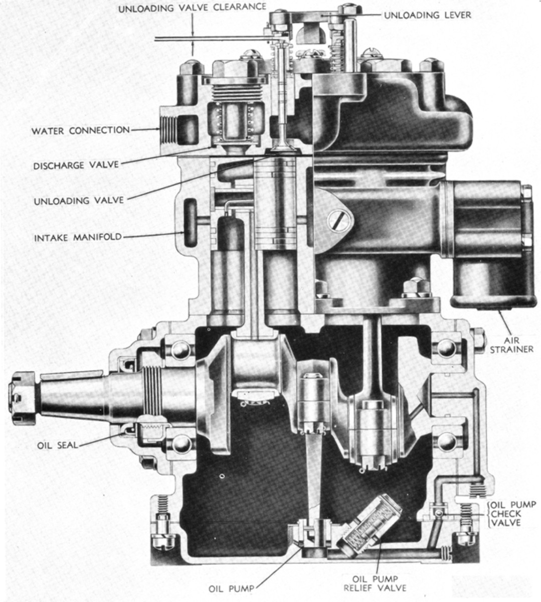 The most common air compressor types are two-cylinder models. Most are basically the same in design regardless of manufacturer. In most cases they are mounted on a vehicle's engine and belt-driven from the crankshaft pulley, though some diesel engines use gear-driven compressors. They are very much like small engines themselves, having pistons, valves and a crankshaft, and most have roller bearings. Also, most are pressure lubricated by oil from the vehicle's engine, though some have additional internal oil pumps. A few vintage vehicles have compressors with self-contained oil supplies, so their crankcases must be checked, kept filled to the correct level, and changed separately from the engine oil.