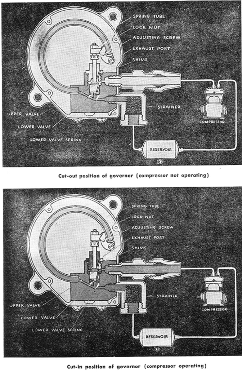 Early style air system pressure governor.