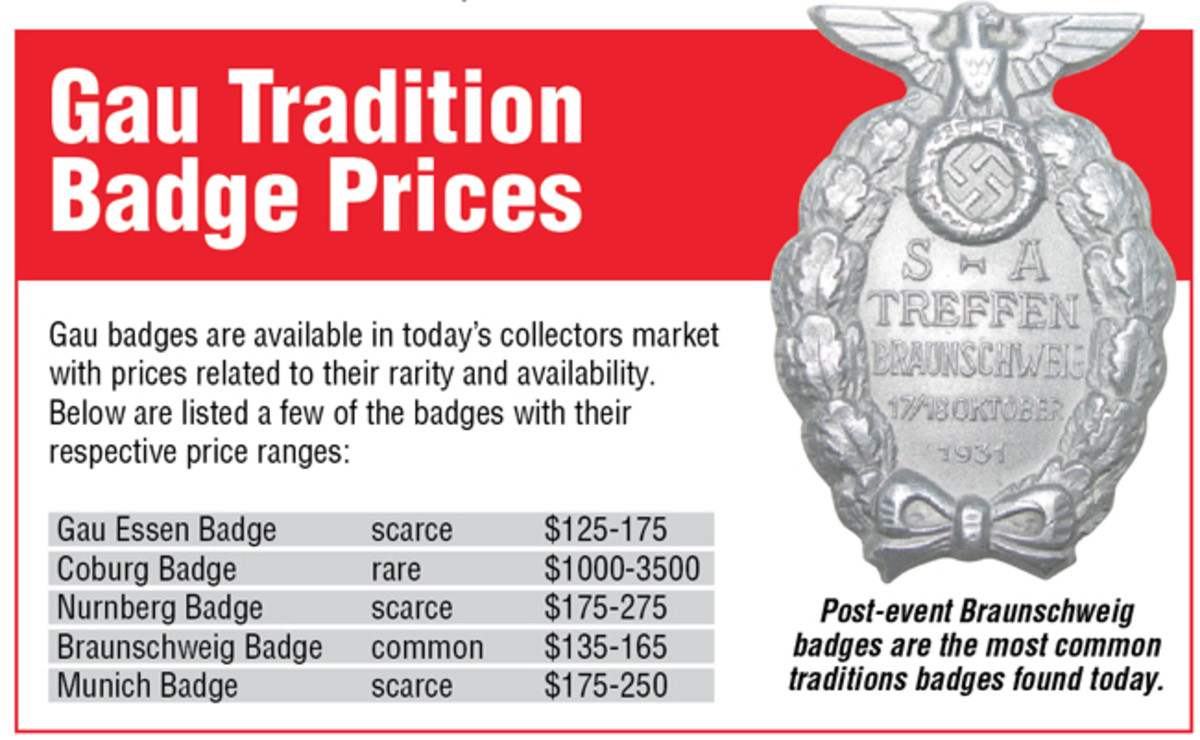 badgeprices