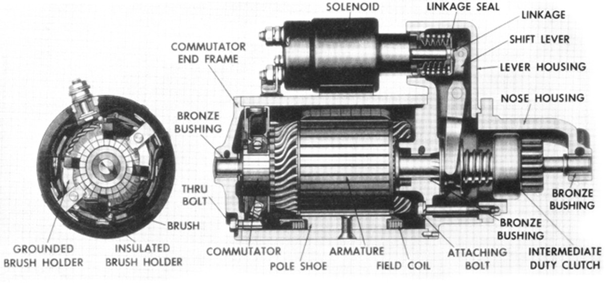 Typical overrunning clutch starters were activated by solenoids. In civilian vehicle applications, GMC, Chevrolet, and many Dodge trucks (including Power Wagons) used this type of starter. To this day, most starters are still versions of this type