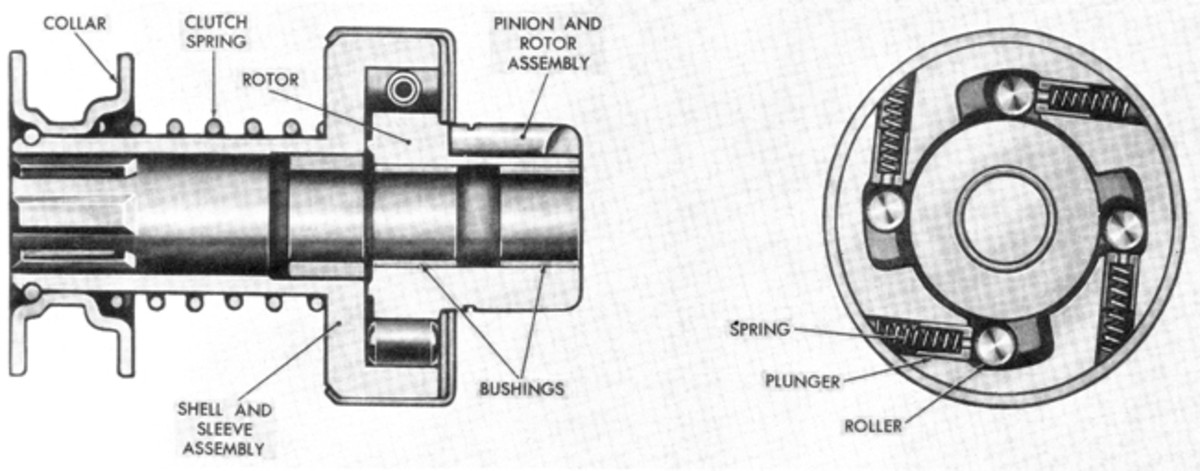 Unlike the Bendix drive in which the initial rotation of the armature engages the starter's pinion gear with the engine flywheel, the pinion gear of the overrunning clutch drive is engaged before the armature begins to turn, either in the simplest way by the driver stepping on a foot pedal, or by a push-button or key switch activated solenoid. After the pinion has been engaged, further travel of the linkage closes a switch that energizes the starter's field coils and spins the armature.