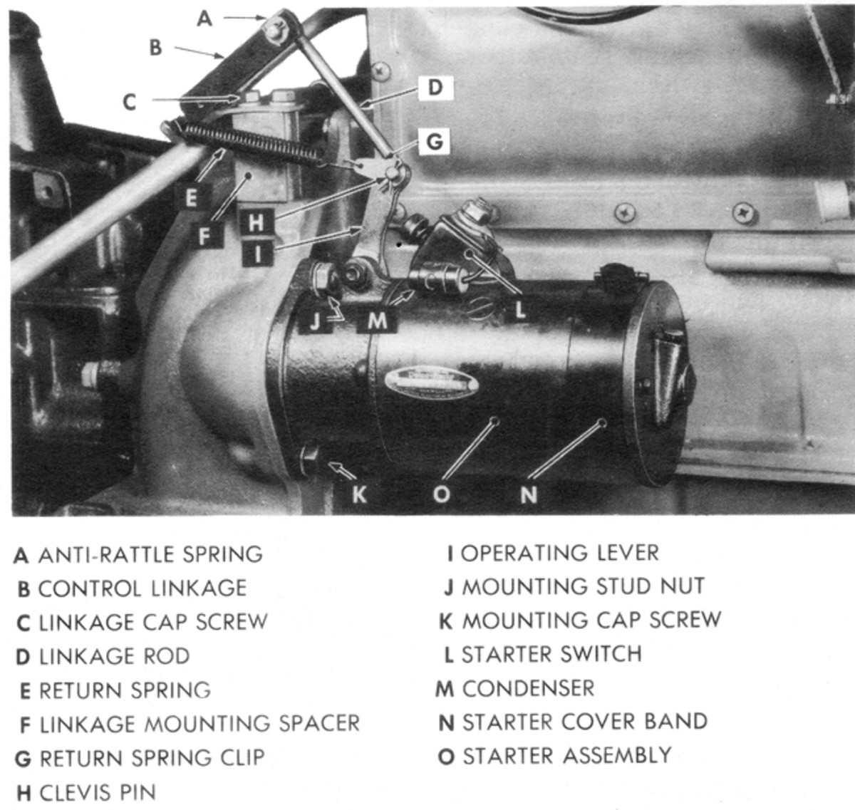 A typical foot pedal-operated Delco-Remy overrunning clutch starter as used on a CCKW. While there are only two basic types of starters used on most common vintage HMVs, there are many variations in mountings, linkages, and electrical hookups. The adjustments of foot pedals and related mechanical components for individual vehicles will be found in the appropriate service manuals.