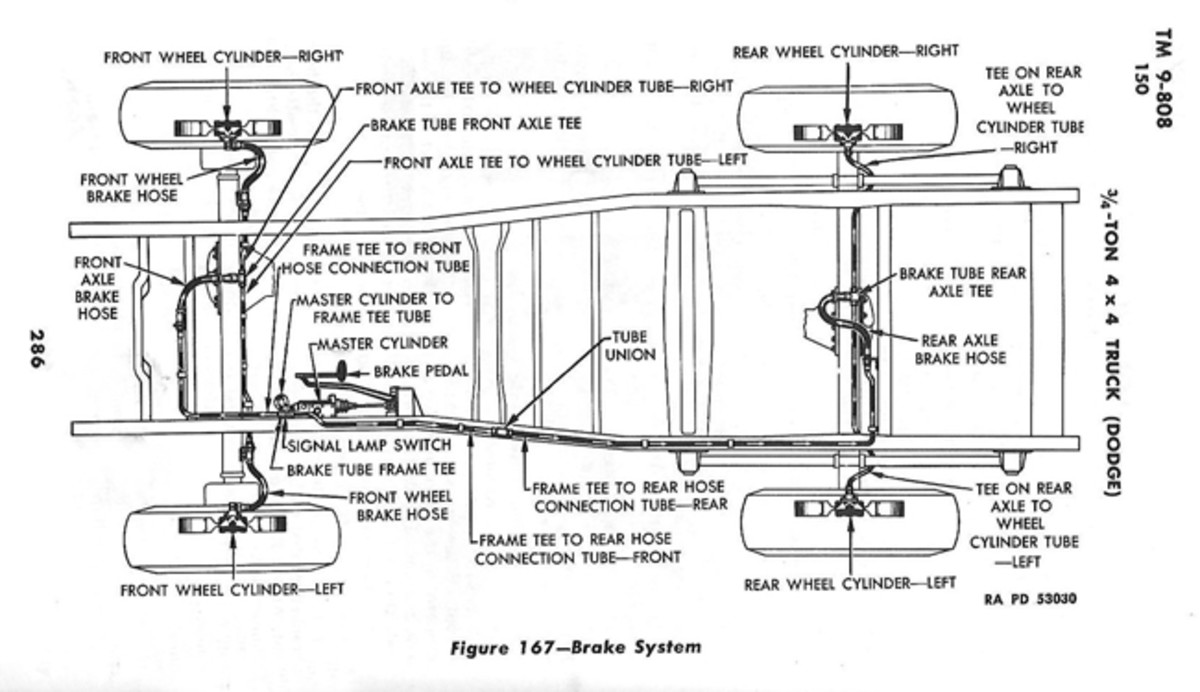 Illustration of the brake system on Dodge 3/4-ton vehicles. Although the illustrations shown in this article are from the WWII WC Dodges with corresponding part numbers, the base Dodge M37 used interchangeable brake system parts. January 1944 TM 9-808