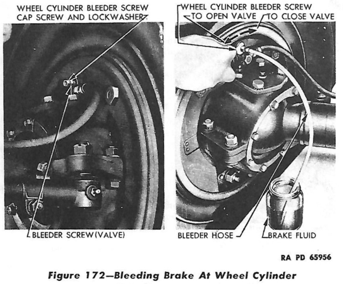 Bleeding the wheel cylinder. Our cylinders had no cap screw on the bleeder valve nor did we have a bleeder hose or jar. January 1944 TM 9-808