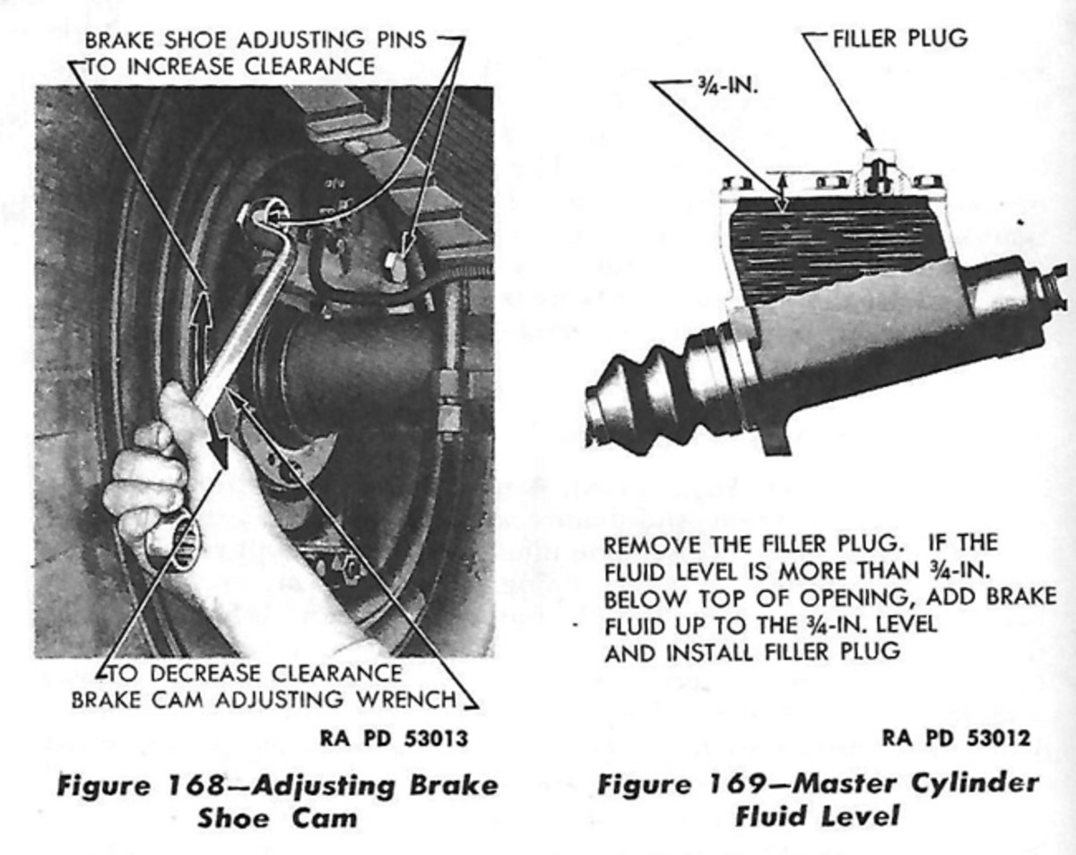 Illustration of adjusting the brake shoe cam, the above the axle adjustment, and of the master cylinder. January 1944 TM 9-808