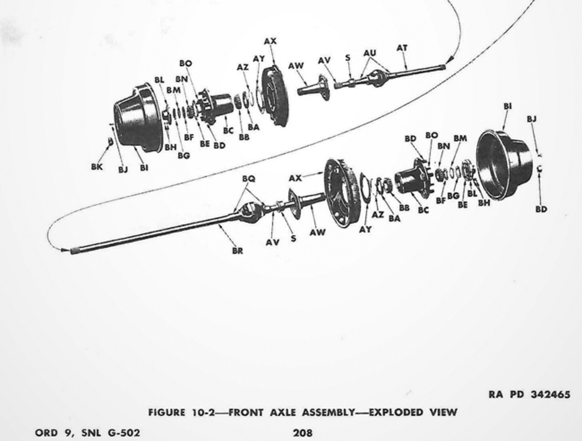 Exploded view of the front axle assembly. Note that for our purposes, the components we are concerned about for this job are similar for the front and back axle. Don't worry about the things behind the backing plate, item AX. January 1944 TM 9-808