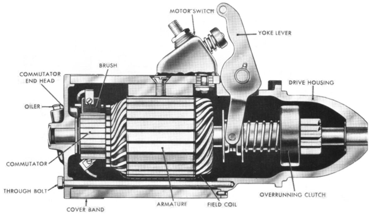 Overrunning clutch-type starters activated by a foot pedal were used in GMC CCKWs and DUKWs, and Chevrolet G-506s. A similar type overrunning clutch starter was used on most military Dodges from the K-series of the 1930s to the WCs of WWII.