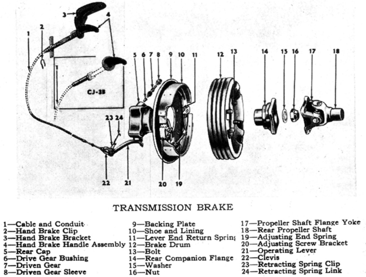 "While some early WWII jeeps were equipped with external contracting band parking brakes, most U.S. military jeeps were fitted with internal expanding shoe type systems as shown in this example. On the other hand, many civilian CJ5 and later model Jeep vehicles used a ""U-brake"" system which locked the rear wheel brake shoes."