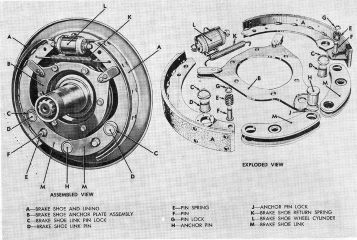 A typical anchor-point brake assembly used on large MVs, such as the CCKW. Brake shoe adjustment may require adjusting the anchor pins on the bottom of each shoe as well as the adjusting bolts at the top. This can seem like a complex and intimidating process, but it's not rocket science and a manual should simplify it.