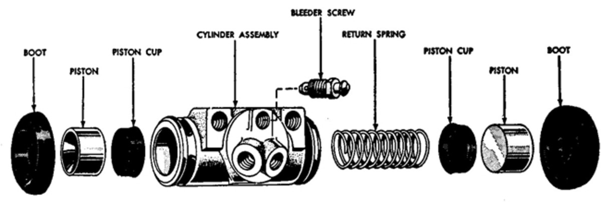 A typical wheel cylinder as used on many small MVs such as jeeps and MUTTs. One can rebuild their old wheel cylinders at home, using an inexpensive wheel cylinder hone available at just about any auto parts store. This is a simple job, and unless the wheel cylinders are badly rusted and pitted inside, rebuilding them yourself will save the cost and bother of trying to locate NOS or replacement units.