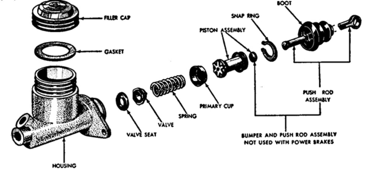 """A typical single-circuit master cylinder as used on many MVs with """"suspended"""" clutch and brake pedals, such as M151s and M715s. To ensure long life of both master and wheel cylinders, brake fluid should be drained and renewed every two years."""