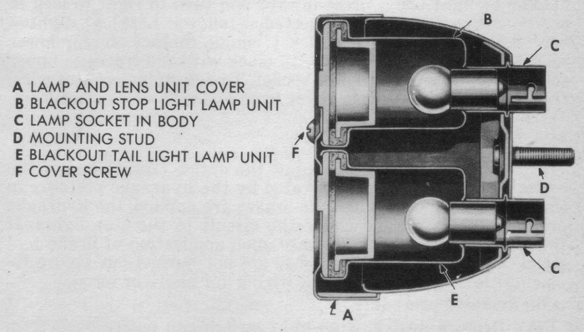 The right-hand WWII tail lamp assembly functioned as blackout marker and blackout stop light.