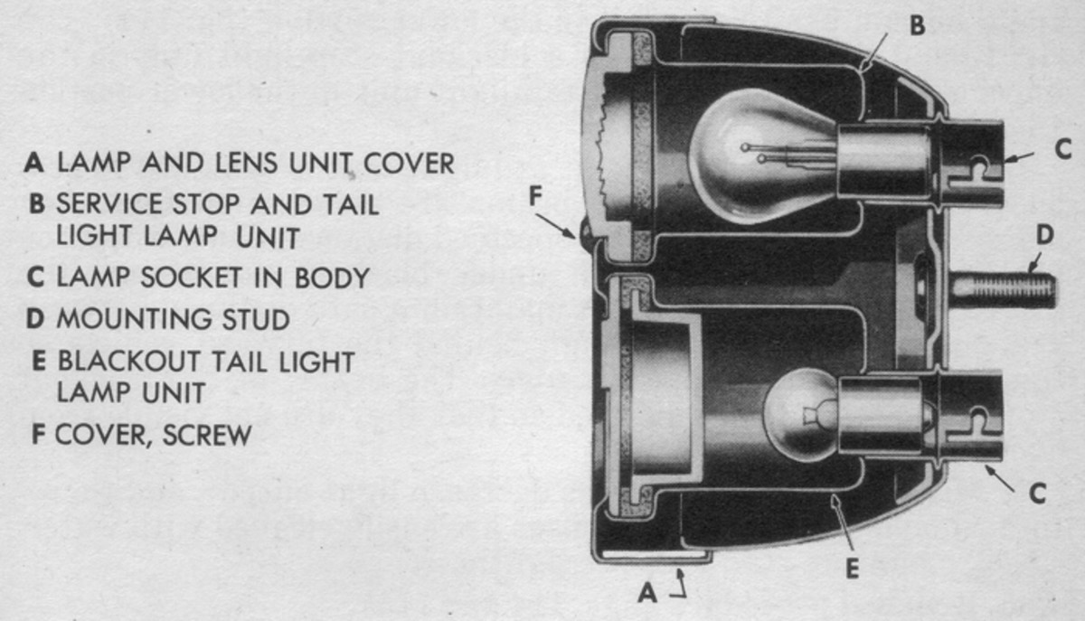 The standardized U.S. WWII type tail lamp assemblies consisted of small sealed units within a sheet-metal housing. The left-hand lamp functioned as service tail, stop light and blackout marker.