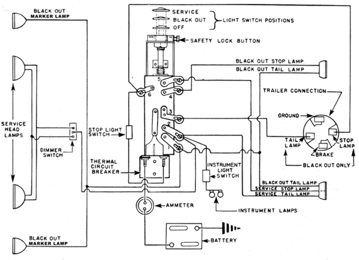 mv lighting systems - military trader/vehicles  military trader