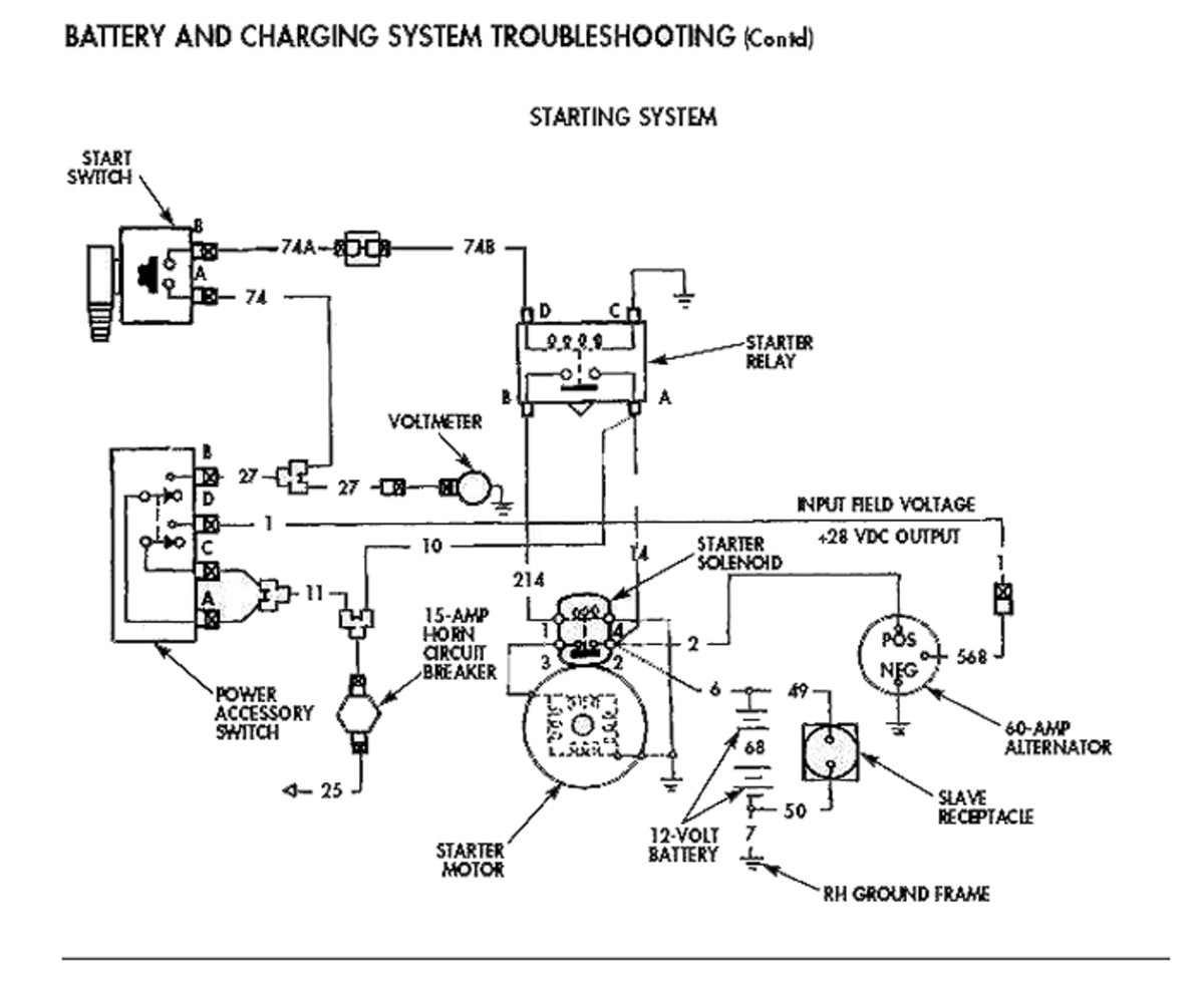 The complete starting system is represented in this diagram. Note the absense of fuses and monitoring devices with the exception of the voltmeter. The system requires a good looking over from time to time to confirm that all connections are tight and batteries in top condition.