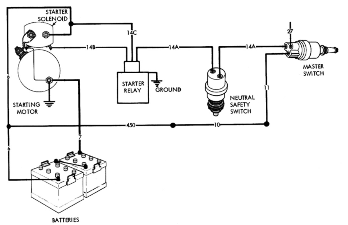 "A slight variation of the starter circuit is shown here, which includes a ""Neutral Safety Switch"" to disable the start operation if the transmission shift lever is not in neutral. Also, note that the battery cables go directly to the starter terminals to minimize the number of connections."