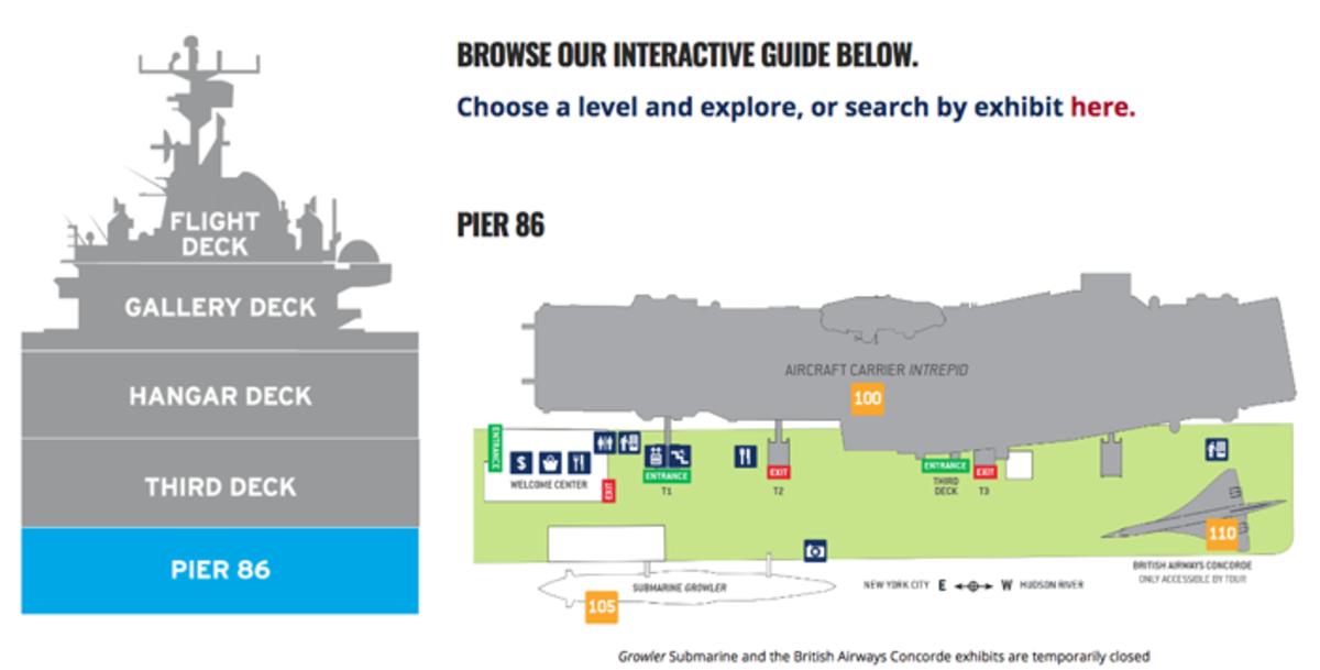 Intrepid Museum layout