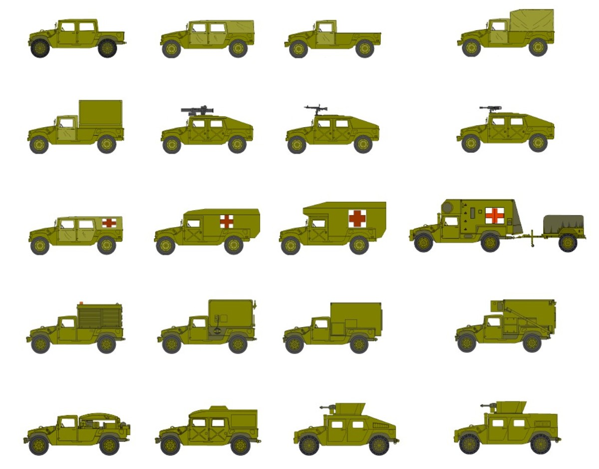 Illustration showing variants of HMMWVs presently in service with the U.S. Military, including cargo/troop carriers, automatic weapons platforms, ambulances, M220 TOW missile carriers, M119 howitzer prime movers, M1097 Avenger Pedestal Mounted Stinger platforms, MRQ-12 direct air support vehicles, S250 shelter carriers, and many others.