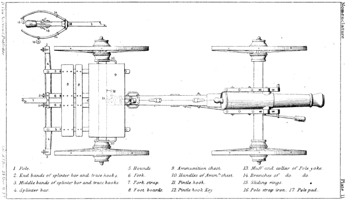 period line drawing showing over head view of M1841 filed gun and limber