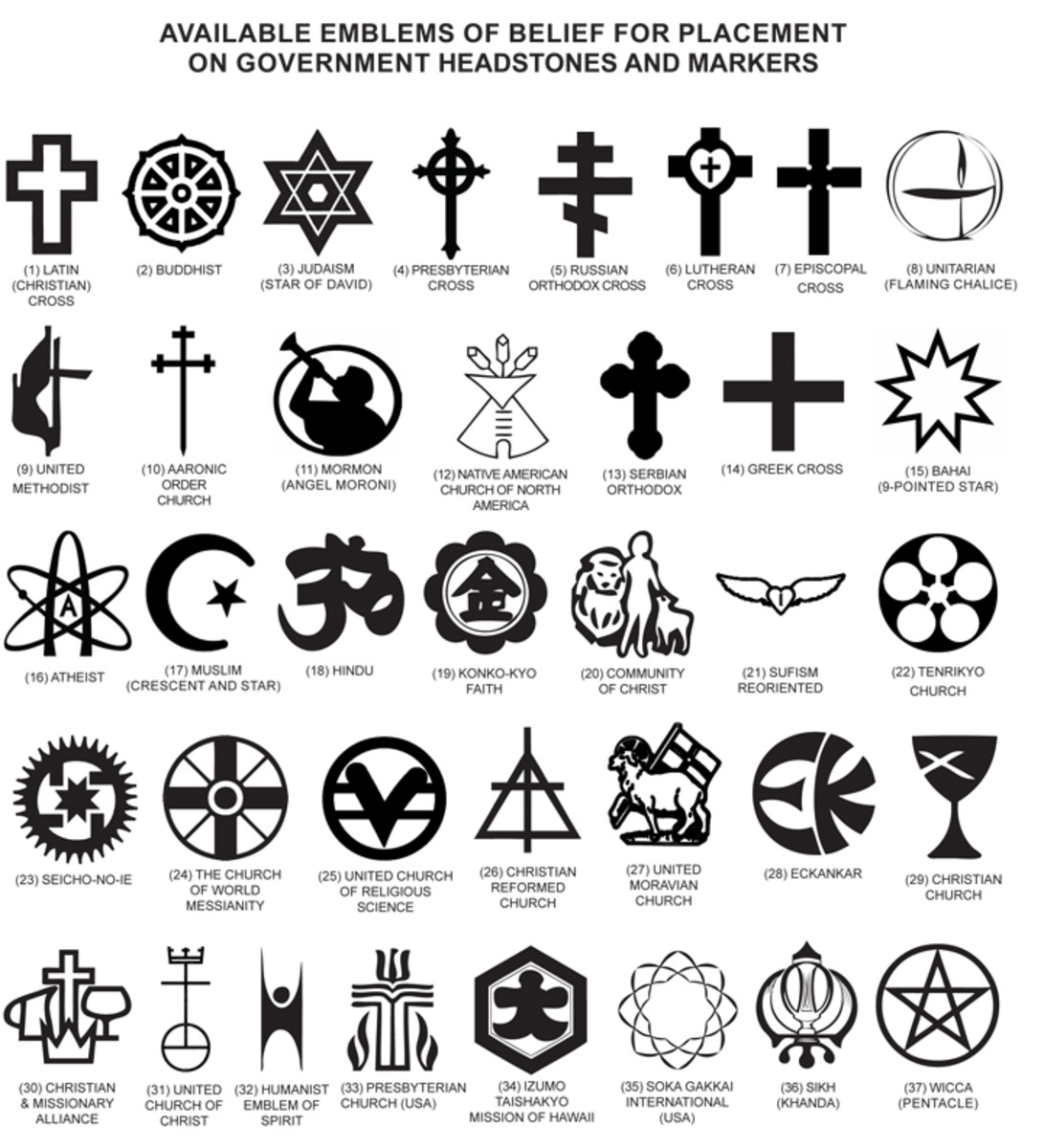 Page 1 of approved symbols