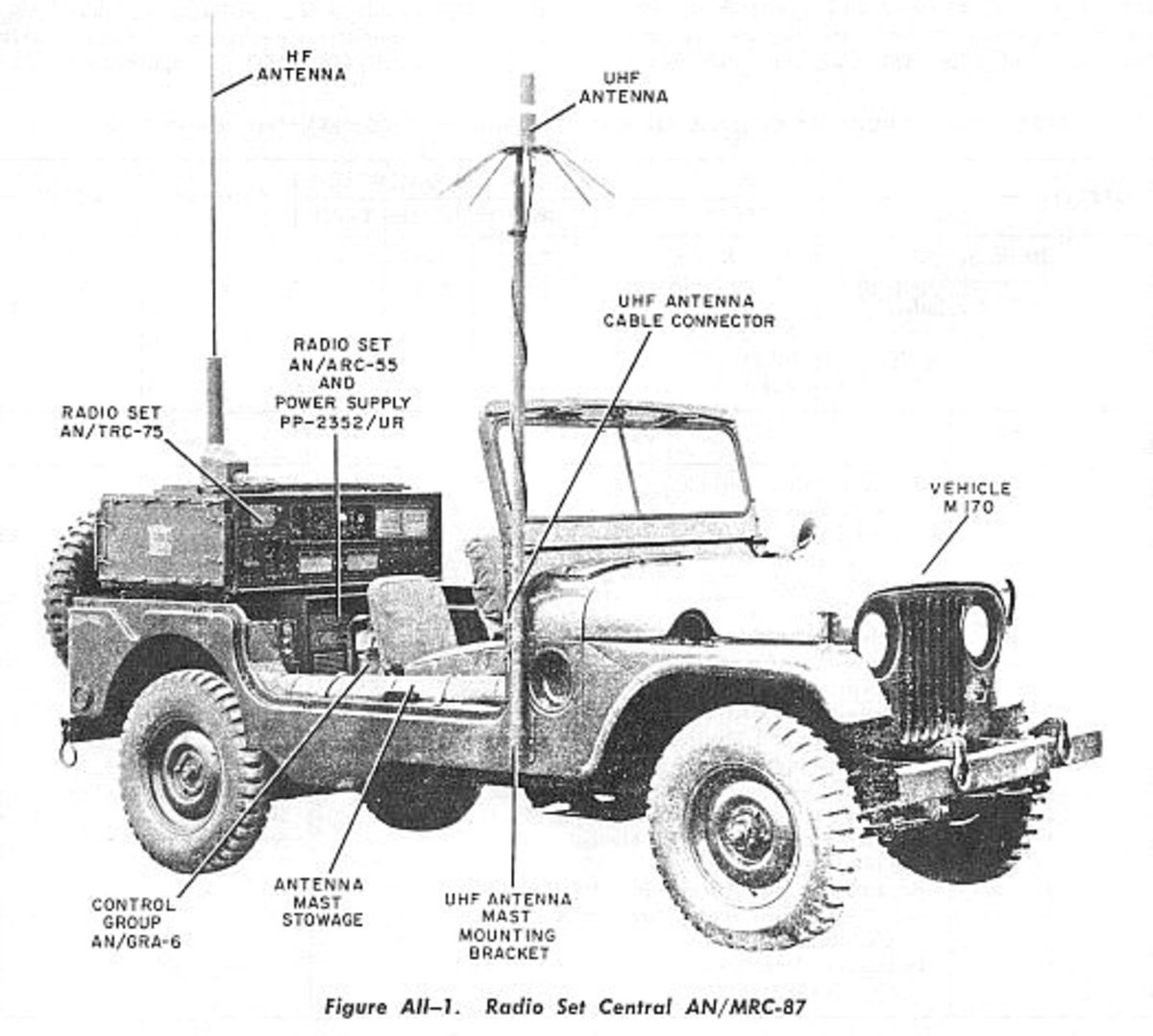 Manual illustration of the AN/MRC-87 Radio Set Control