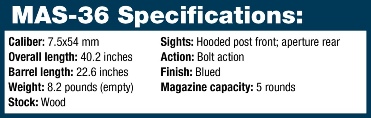MAS-36 SPECS
