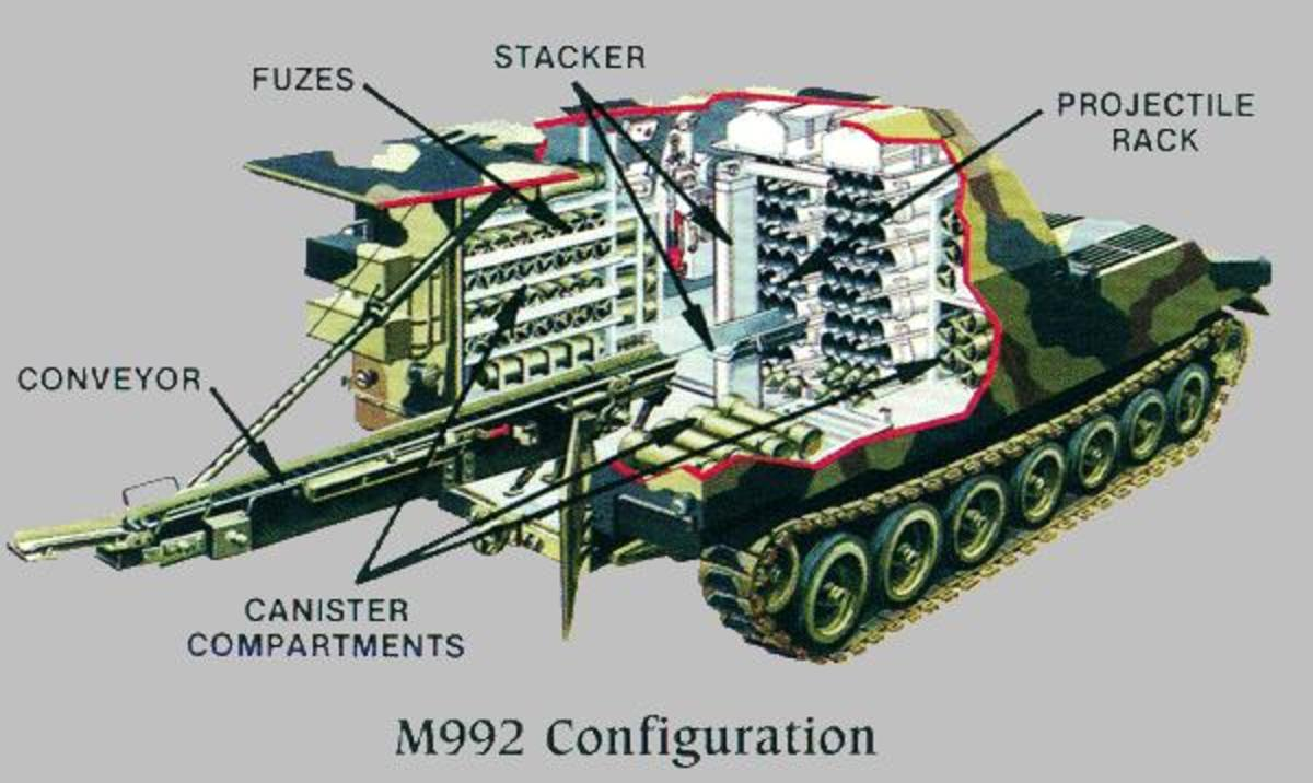 Interior cut-away showing how the M992 delivers ammo to the M109A7