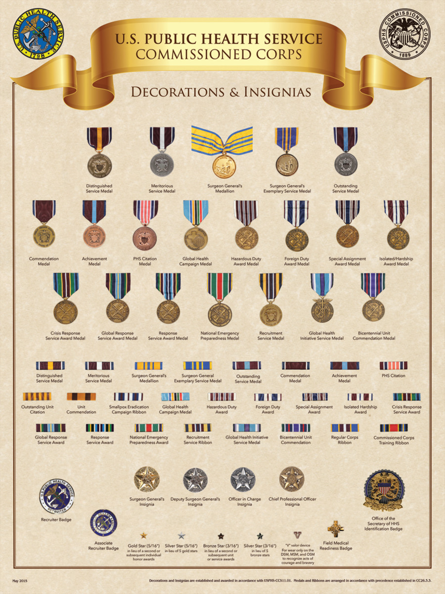 Produced in May 2015, this poster displays all of the US Public Health Service Commissioned Corps' decorations and insignia.