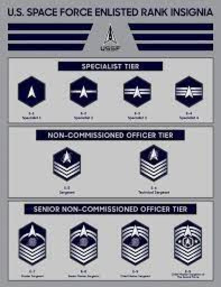 Slide showing USSF enlisted ranks