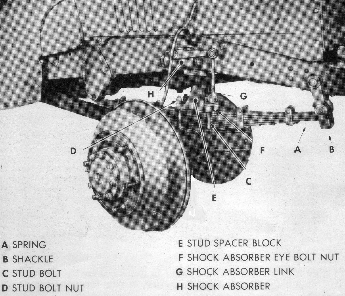 The first step in inspecting a vehicle's front axle and steering components is to jack the front wheels off the ground with the jacks on the vehicle's fame or front bumper so the whole front axle assembly hangs from its springs. It is not necessary to remove the tires and wheels.