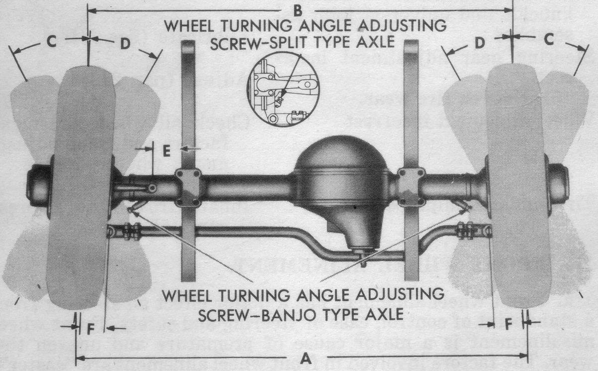 The third main factor in front end alignment is TOE-IN. Toe-in balances camber by putting the front of the wheels closer together than the rear. TOE-IN is easily adjustable on most vehicles.