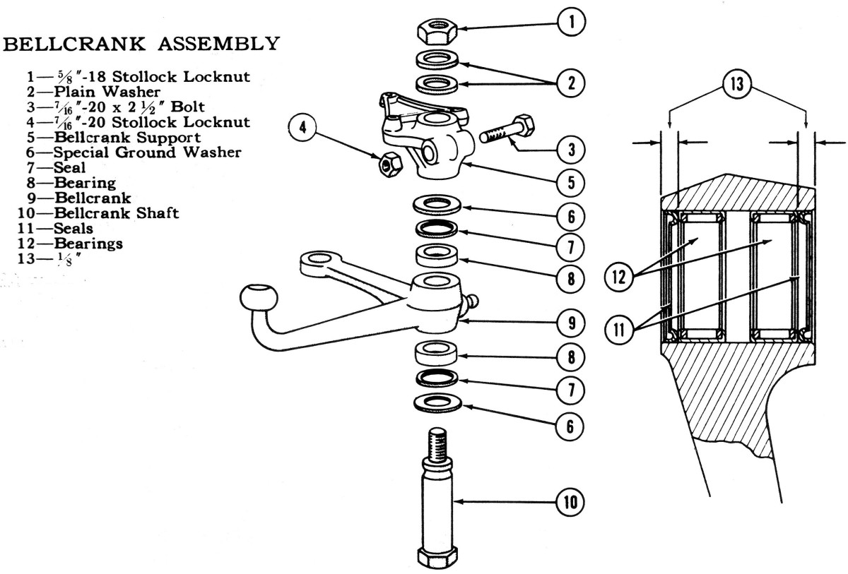 Most jeeps with a two-piece tie-rod system have a steering-linkage pivot (bellcrank) on the frame beneath the radiator. (Most WW II jeeps have this pivot and bellcrank on the front axle.) Any looseness or slop in this pivot will allow the vehicle to shimmy. Watch to see if the bellcrank wobbles on its shaft or moves up and down. If it does, then rebuild or replace it, preferably with a complete kit that includes a new bellcrank.
