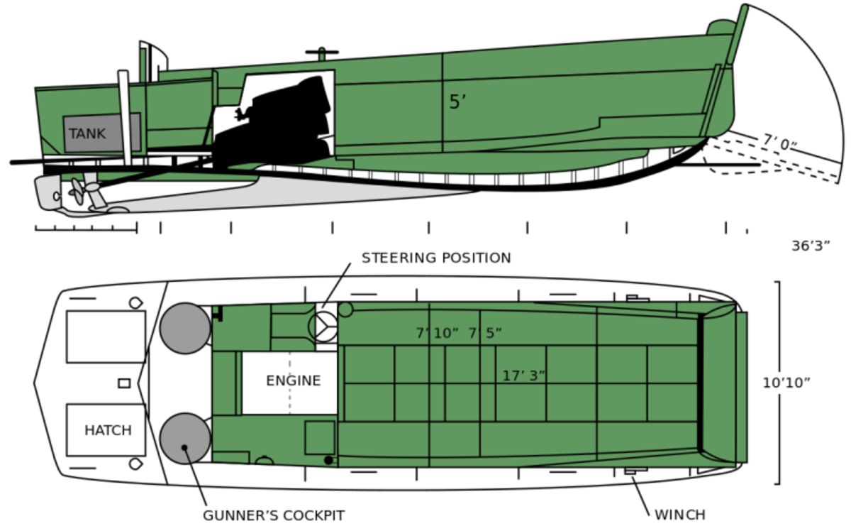 A digram of a LCVP.