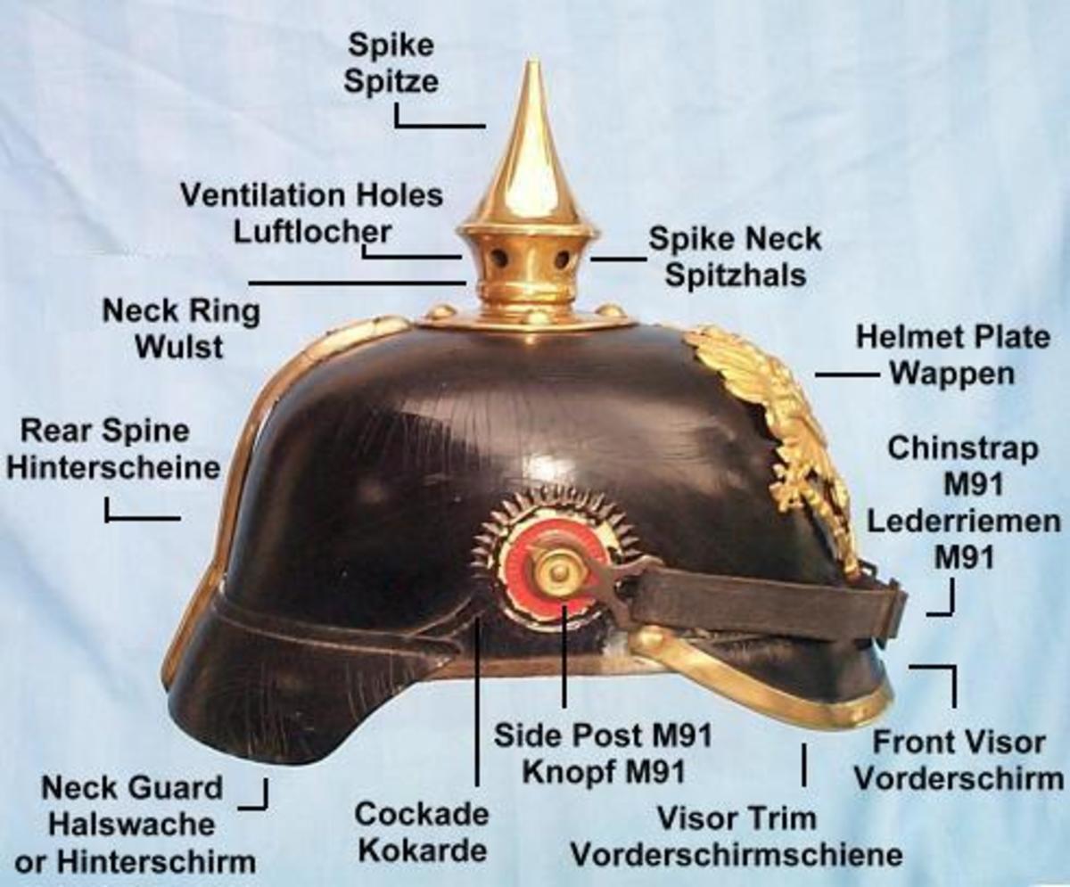 anatomy of a spiked helmet