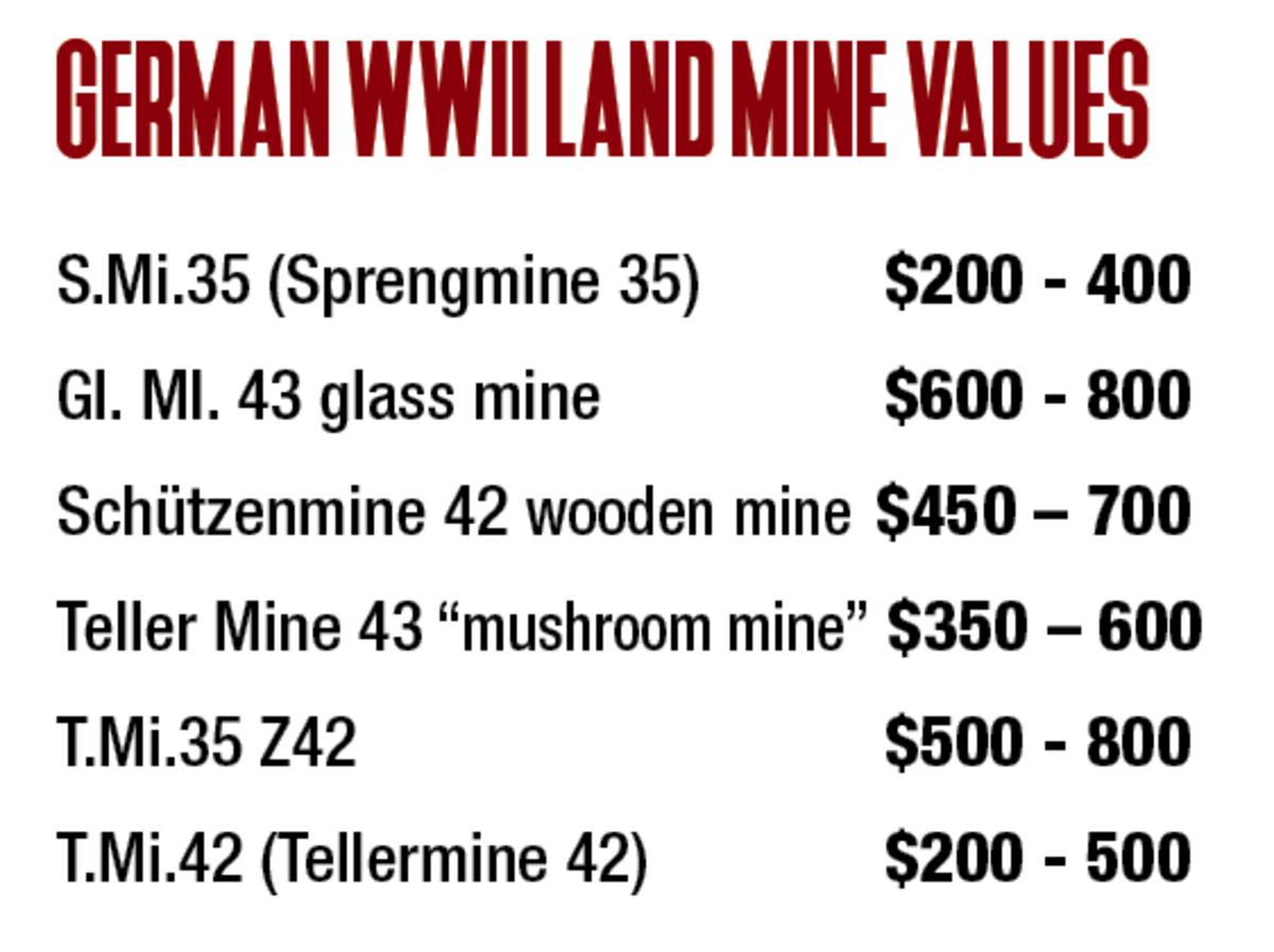 "Chart of values as of January 2021: S.Mi.35 (Sprengmine 35) $200 - 400; GI. MI. 43 glass mine  $600 - 800; Schützenmine 42 wooden mine $450 – 700; Teller Mine 43 ""mushroom mine""  $350 – 600; T.Mi.35 Z42 $500 - 800; T.Mi.42 (Tellermine 42)  $200 - 500"