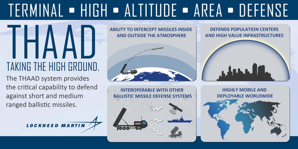 Lockhead Martin diagram showing THAAD capabilities.